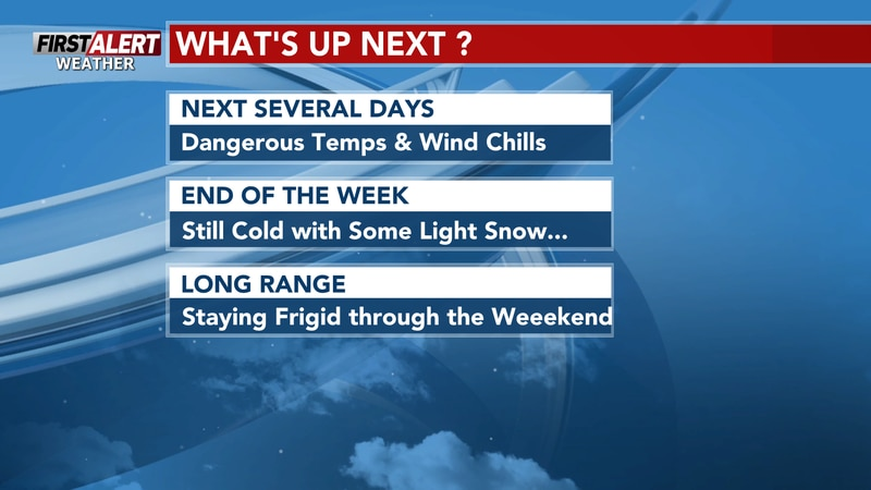 A look ahead into the weekend