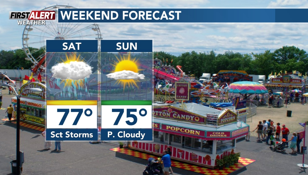 Some sun with scattered PM storms Saturday, partly cloudy Sunday.