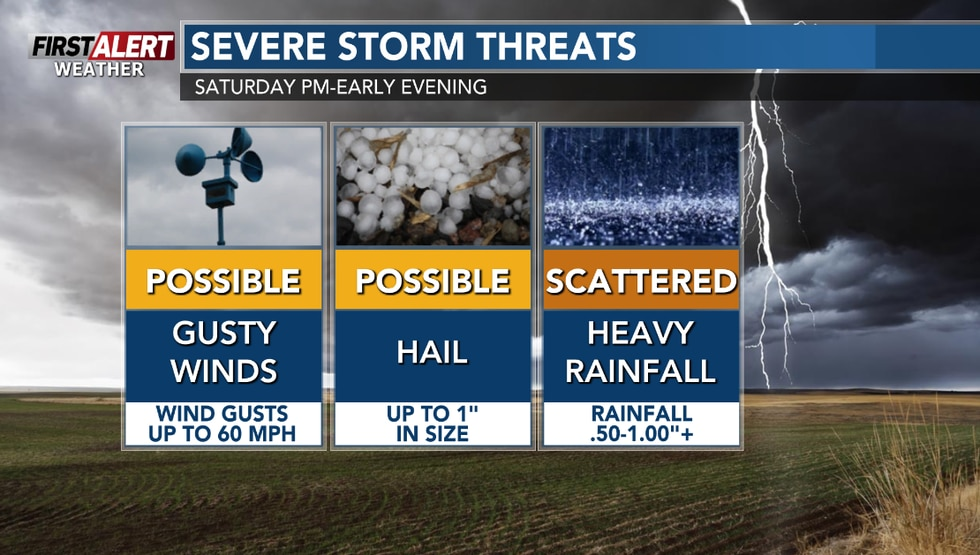"""Some storms could produce gusty winds, hail to 1"""", and brief downpours."""