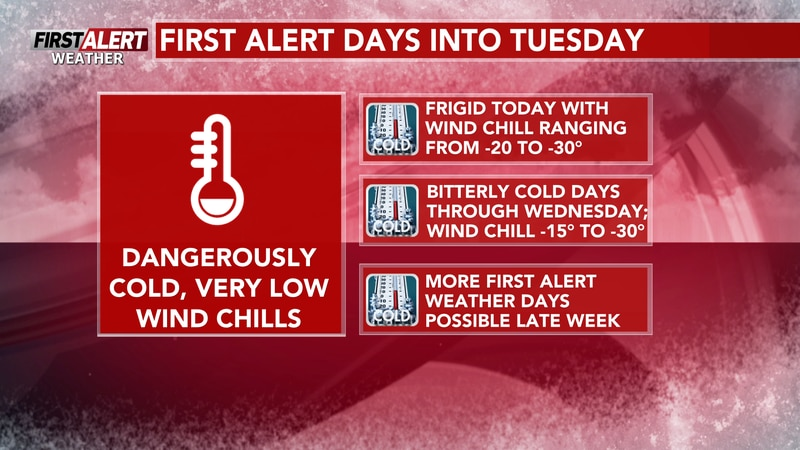 Dangerously cold temps continue