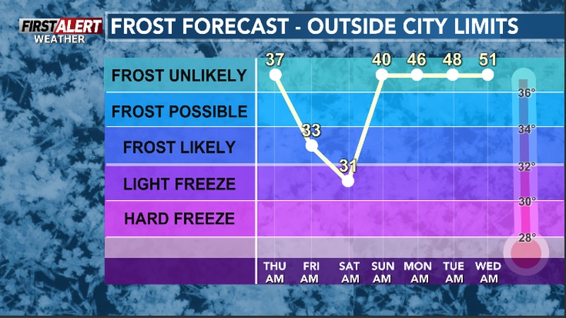 Frost Forecast