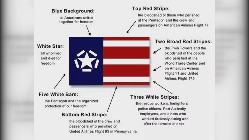 Symbolism of the Freedom Flag