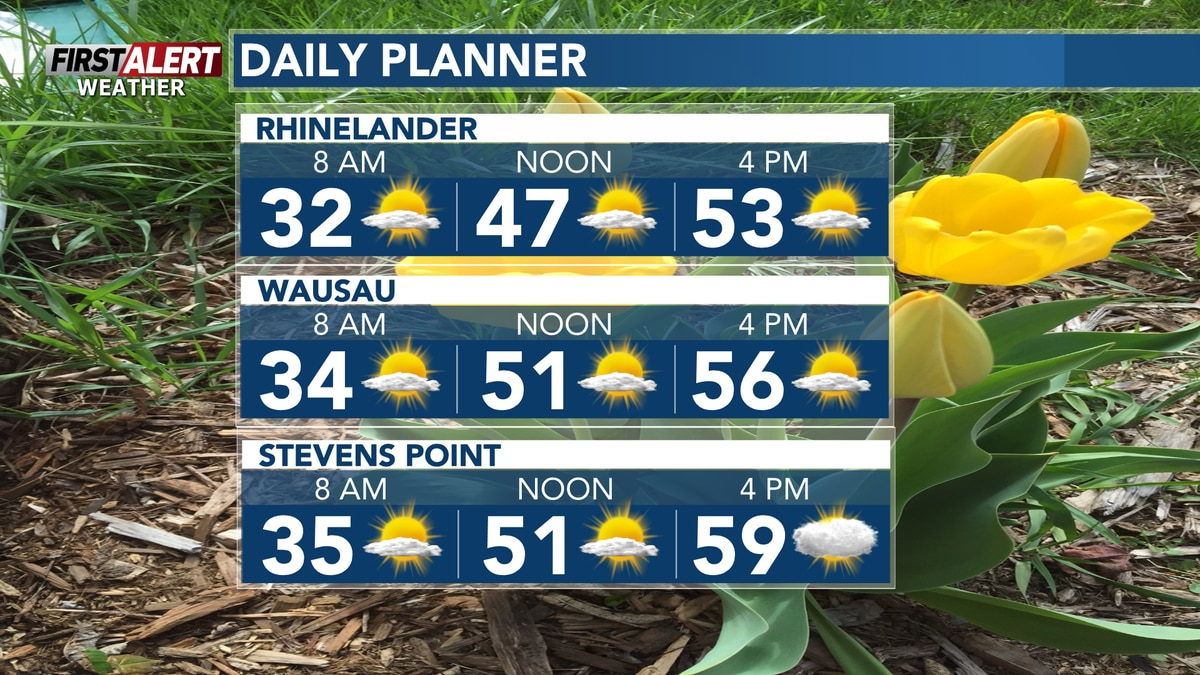 Staying sunny and dry for the weekend