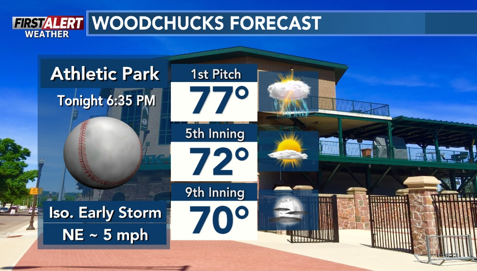 A chance of an isolated early shower or storm, then partly cloudy to clear.