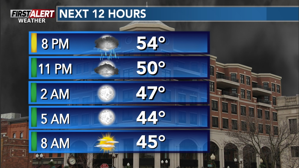 Evening showers ending. Some clearing overnight and cool with patchy fog toward morning.