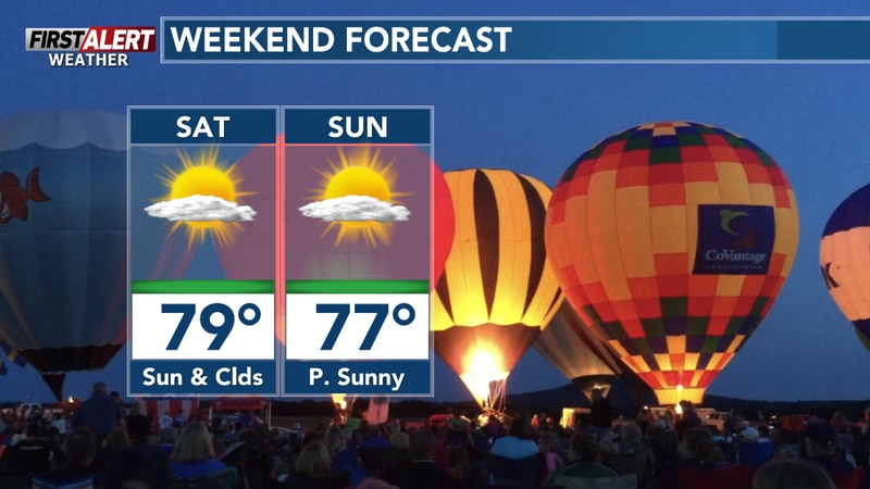 Sun mixed with some clouds this weekend and pleasant.