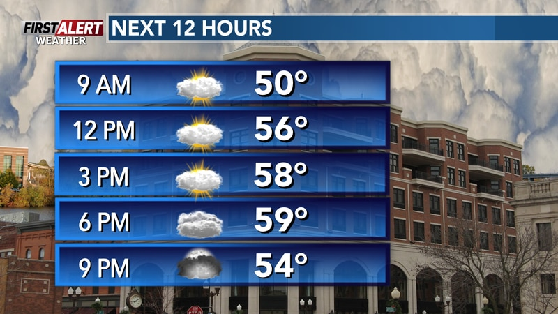 Chances for sprinkles at times today with some light showers later tonight.