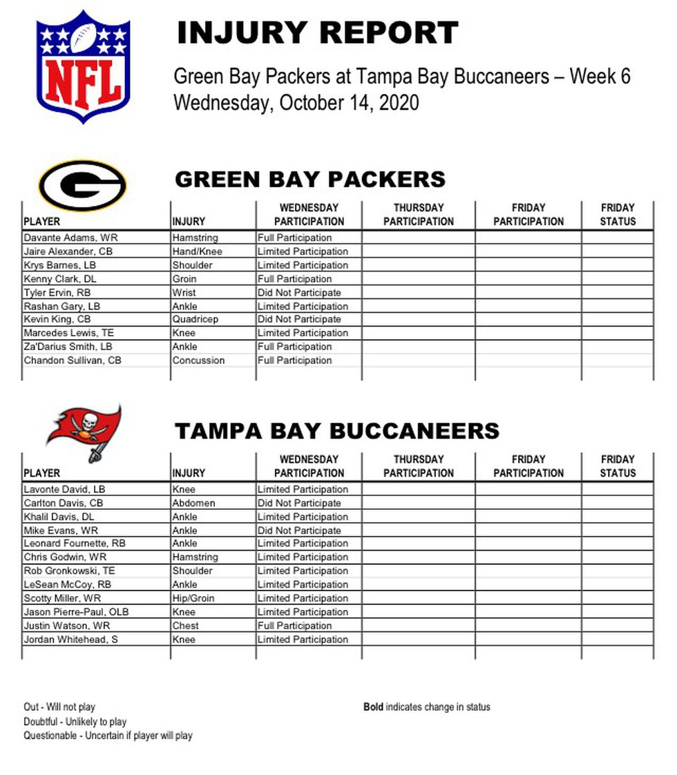 Wednesday injury report for Packers and Bucs