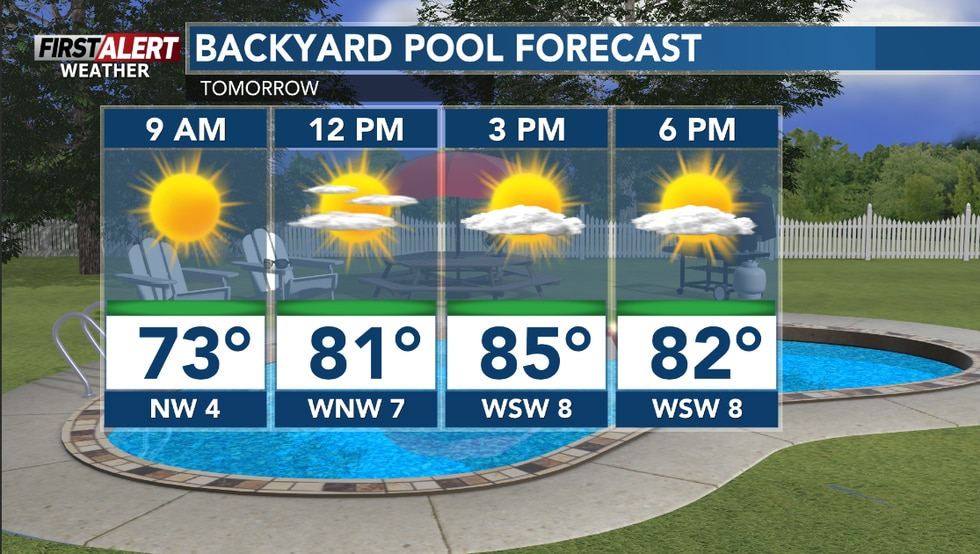 Sunshine mixing with afternoon clouds.  A chance of showers or scattered storms toward evening.