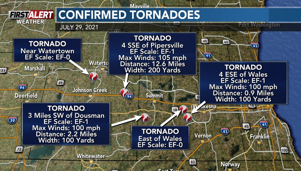 So far, 5 tornadoes have been confirmed in Jefferson & Waukesha Counties.