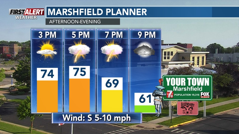Nice day with small shower chances after 5 p.m.