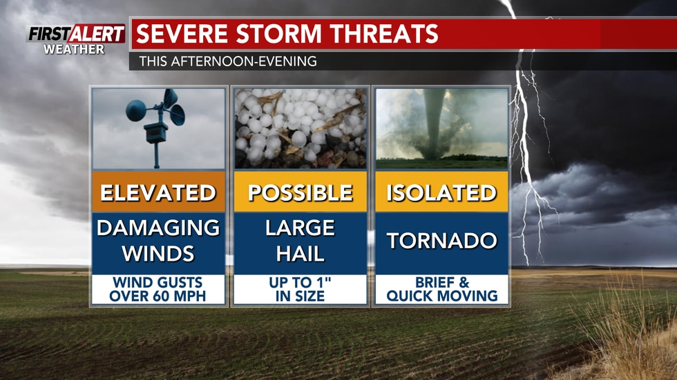 Threats this afternoon include damaging wind gusts over 60 mph, large hail, isolated tornadoes,...