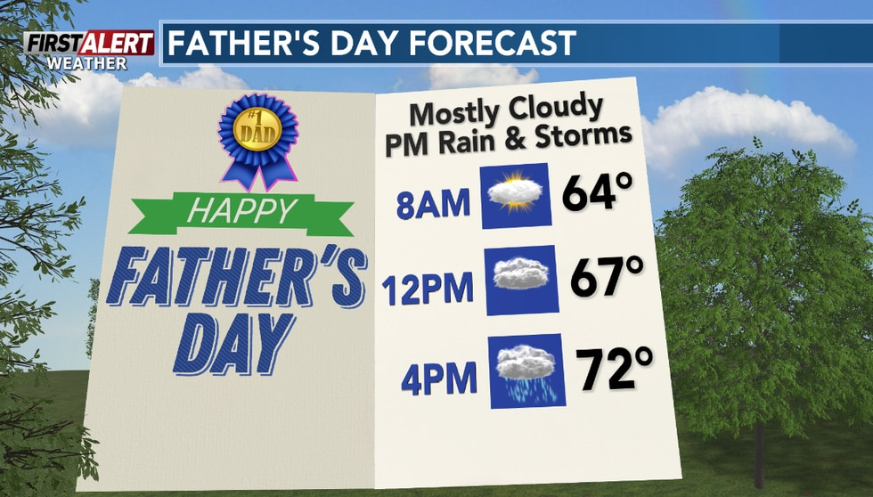 Mostly cloudy with showers and a chance of storms later in the day.