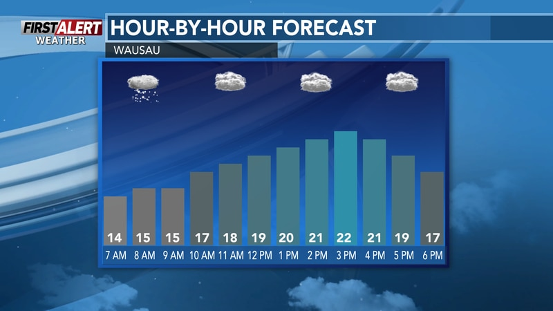 Flurries and light showers far south through the morning