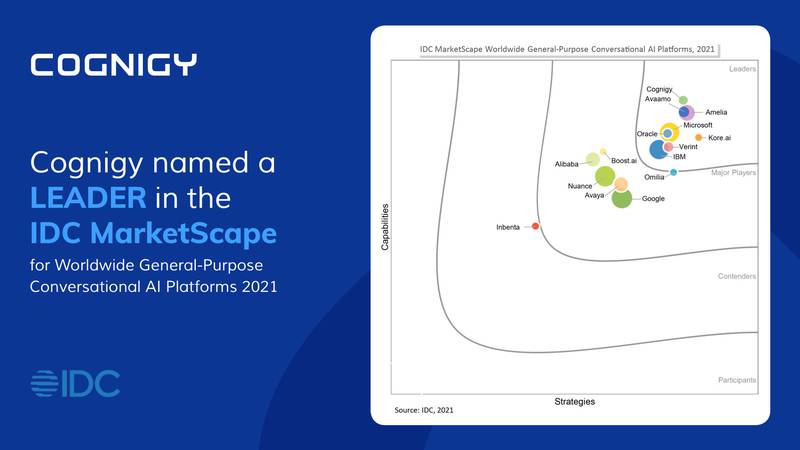 Cognigy named Leader in IDC MarketScape Report Worldwide General-Purpose Conversational AI...
