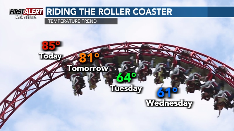 80s for the next two days before temperatures jump into fall on Tuesday
