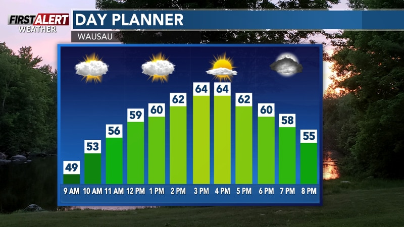 Clouds mixed with some sun today and cooler.