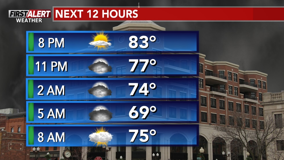 Some clouds and warm tonight.