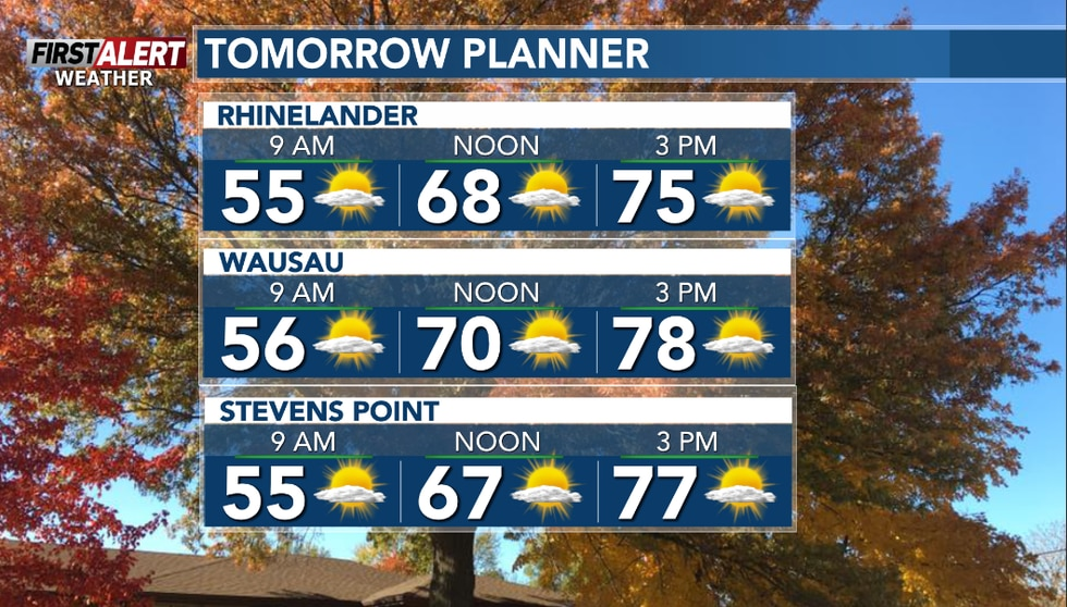 Sun along with a few clouds and warmer on Sunday.