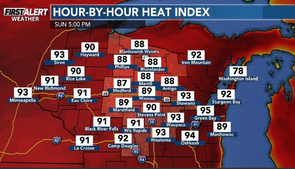 Sunday Heat Index