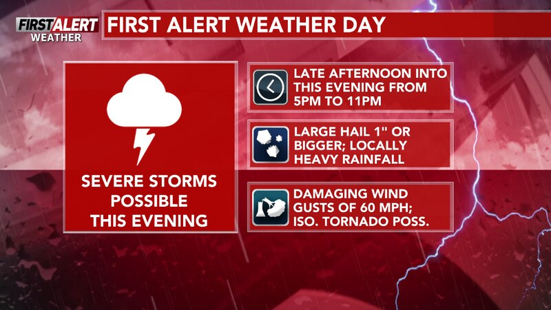 For Central Wisconsin this evening for the potential of severe storms.