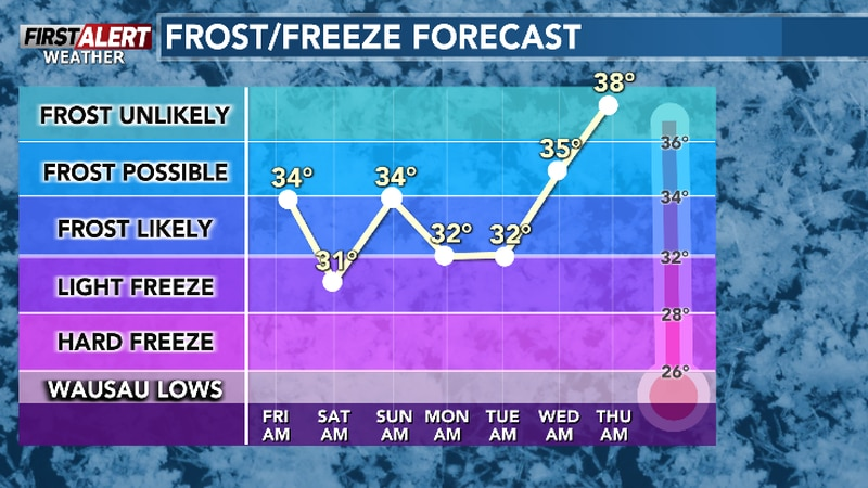 Frost/Freeze