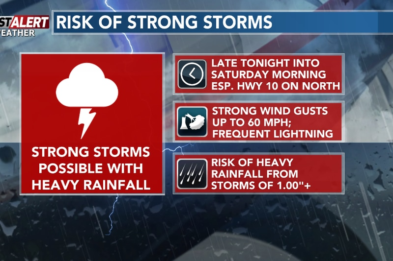 Strong wind gusts and heavy rainfall are the main threats overnight into Saturday morning.