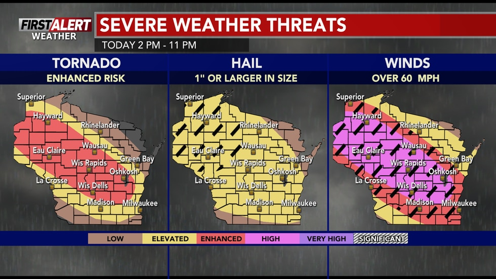 Tornado chances are more of a concern than normal today.