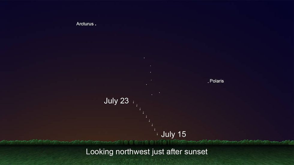 To watch Neowise, get a good view of the northwestern sky just after sunset.