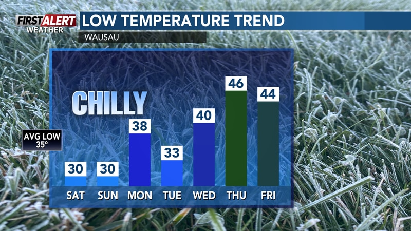 Chilly mornings this weekend, likely leading to some frost.