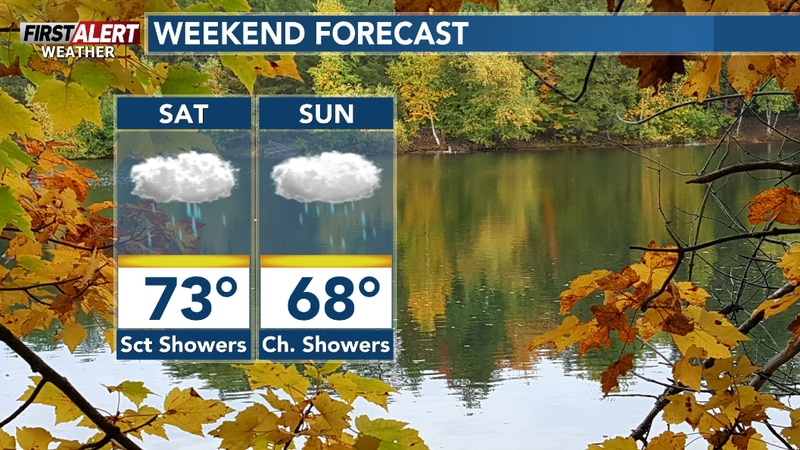 Off and on scattered showers, as well as a bit cooler this weekend.