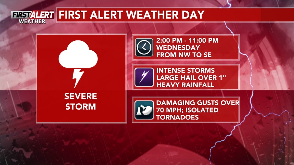 Severe storms will begin as early as 2:00 PM lasting until 11:00 PM. All severe threats are on...