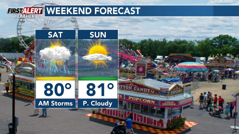 AM storms on Saturday, then some sun. A fair amount of sun on Sunday.