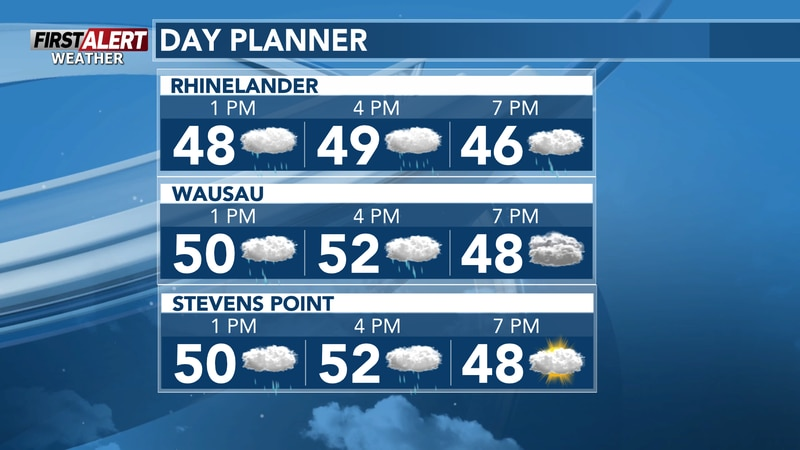 Showers continue at times for the day with snow showers arriving overnight into early Tuesday...