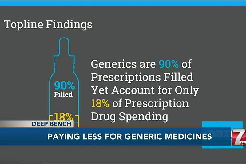 Paying Less For Generic Medicines 10/15/2021