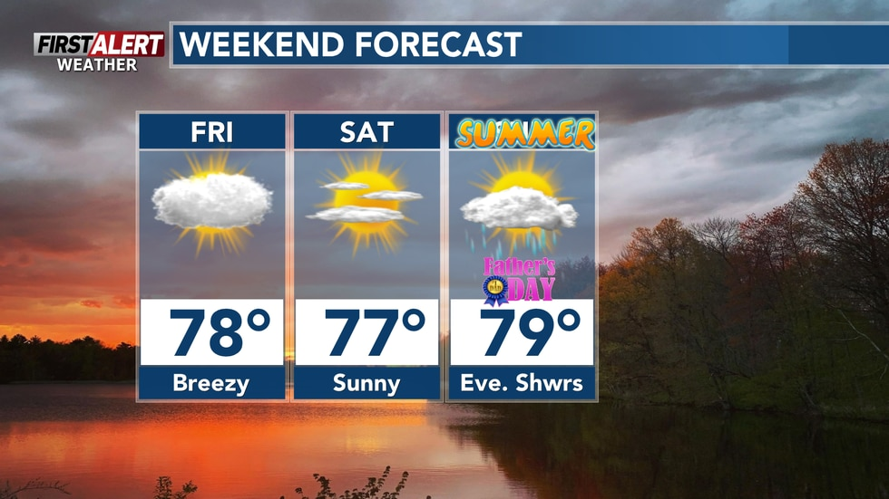 Small chance for evening showers and thundershowers by Sunday evening.