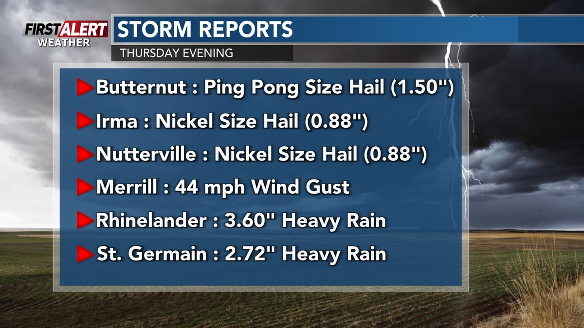 In addition to hail and wind, many locations received heavy rainfall Thursday night.