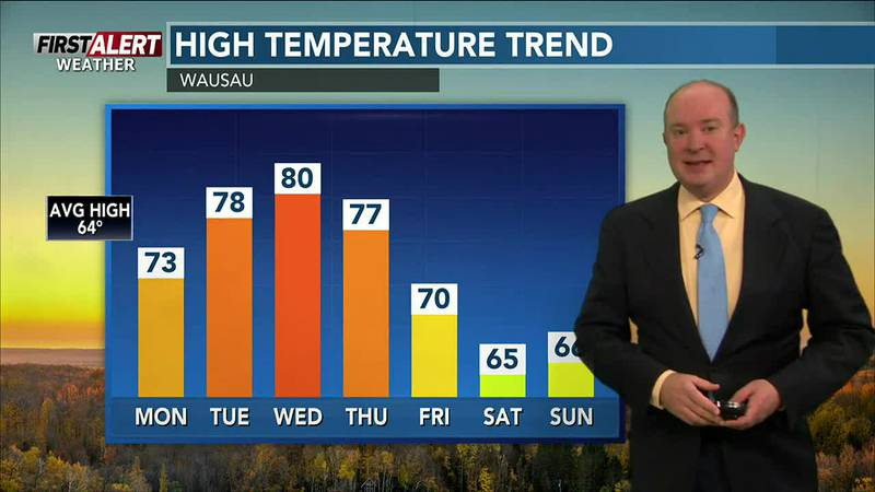 Summer-like warmth through mid-week, along with a good deal of sunshine.