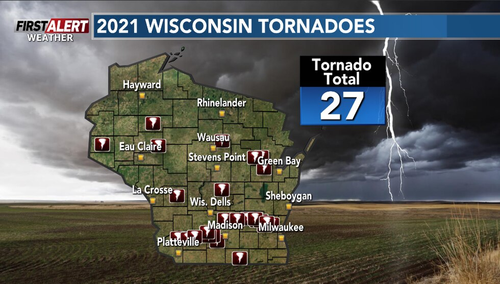 As of August 13th, there have been 27 confirmed tornadoes in the state this year.