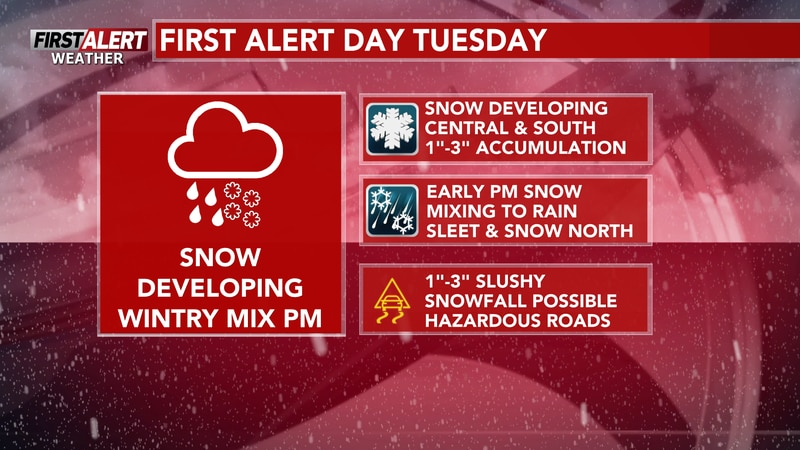 Heavy, slushy snow accumulation by early afternoon
