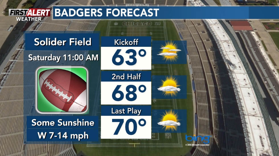 A fair amount of sun and a bit breezy on Saturday for the Badgers Game in Chicago.